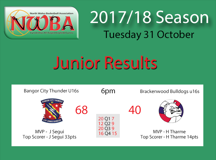 NWBA Junior Results 24.10.17